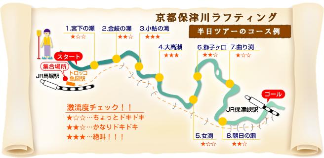 京都保津川ラフティングのコースマップ(半日コース例)